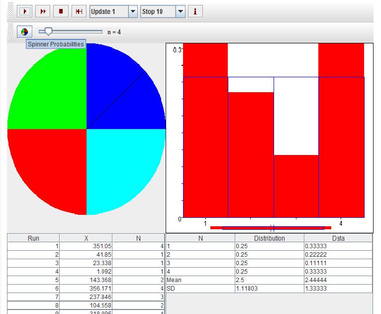 Rueda de colores probabilidad y estad stica aplicada - Rueda de colores ...